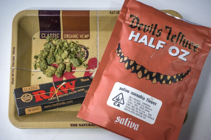 How To Roll Joints
