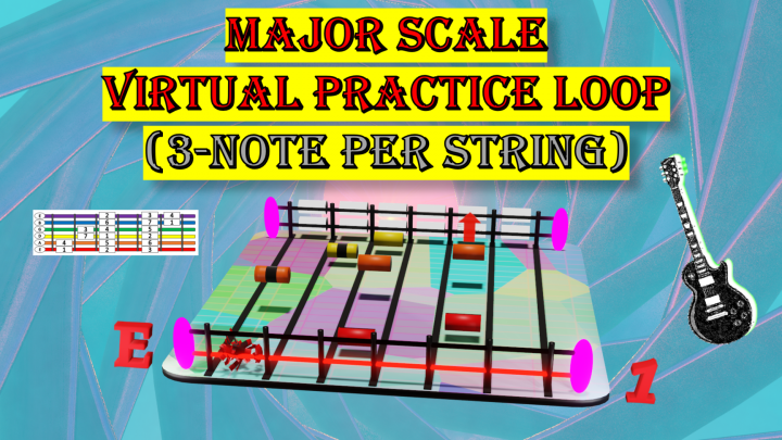 Major Scale Practice Loop (3-Note Per String)