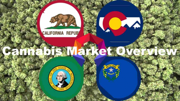 Cannabis Sales Data, June 2020: CA, CO, NV & WA